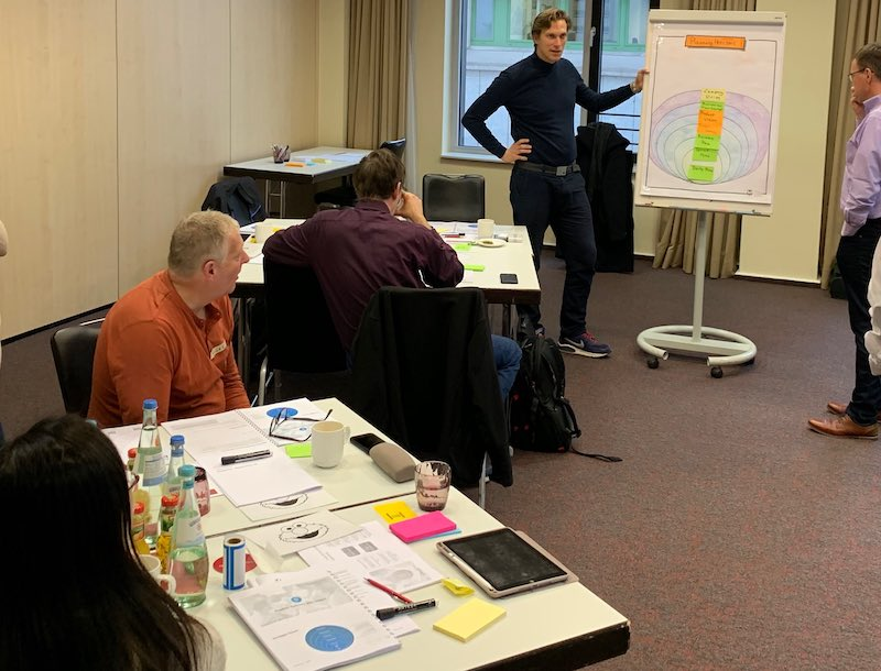 Scrum-Training zum Professional Scrum Master in Frankfurt